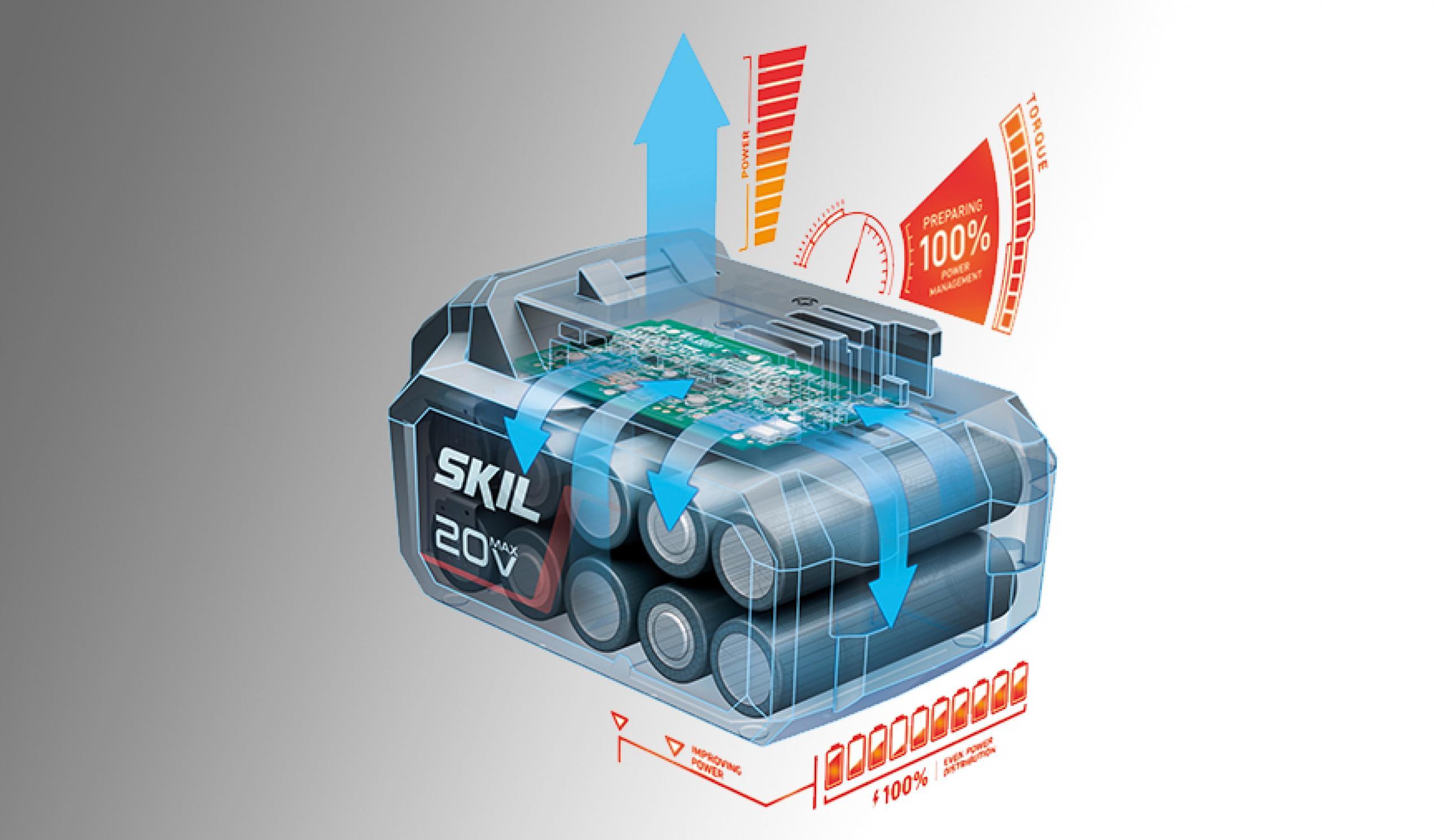 ActivCell™: Έξυπνη διαχείριση ενέργειας